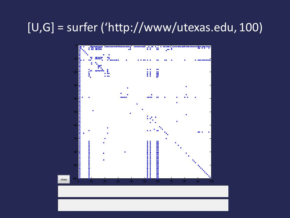 [U,G] = surfer ('http://www/utexas.edu, 100)